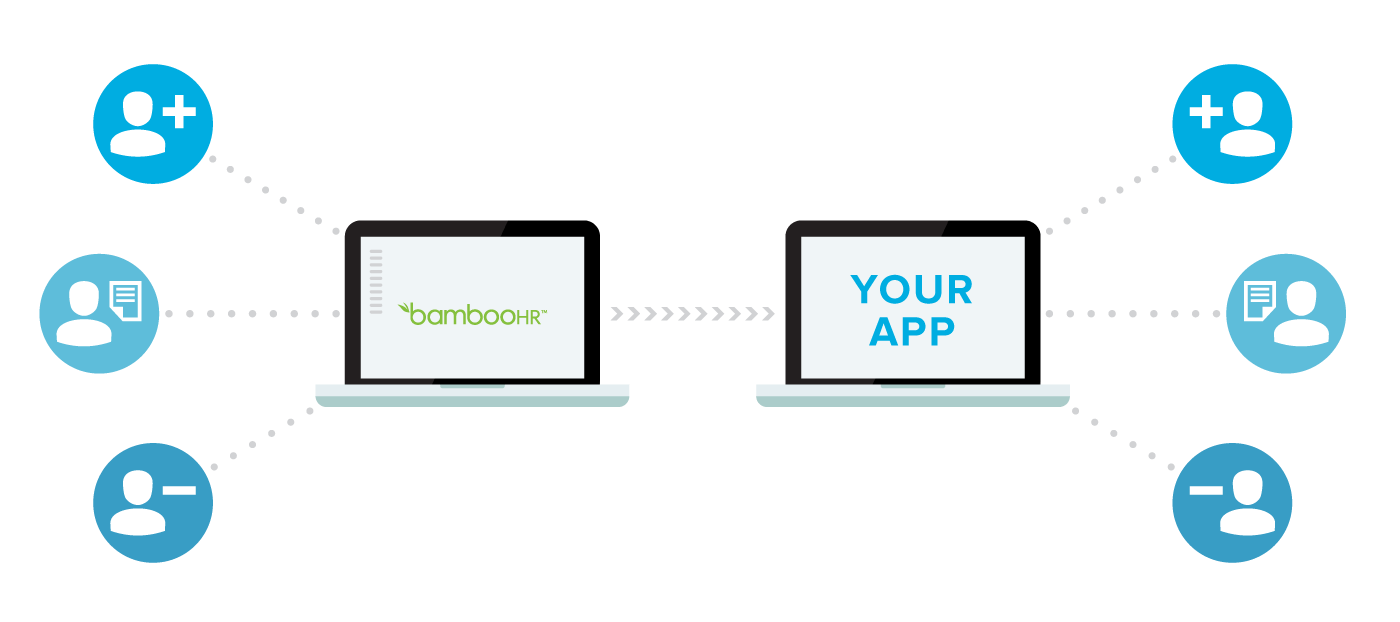BambooHR integrate with other software